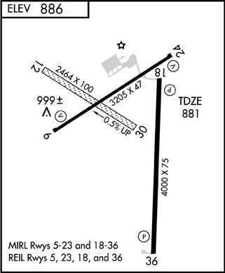 Elton Hensley Memorial Airport Runway Diagram
